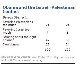 PRC_Obama_Israel