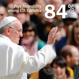 PF_13.04.03_PopeFrancis-Favorability#_260x260