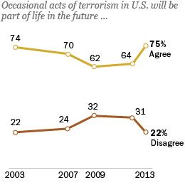PP_13.04.22_futureTerrorism-260