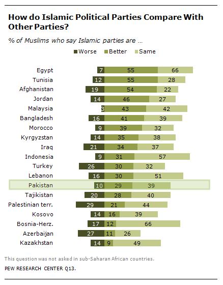 PRC_Islamic_Political