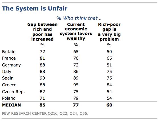 system-is-unfair