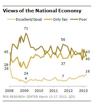 DN_Economy_Views
