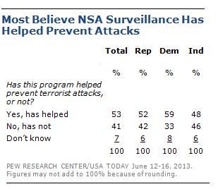 DN_Nsa_Prevent