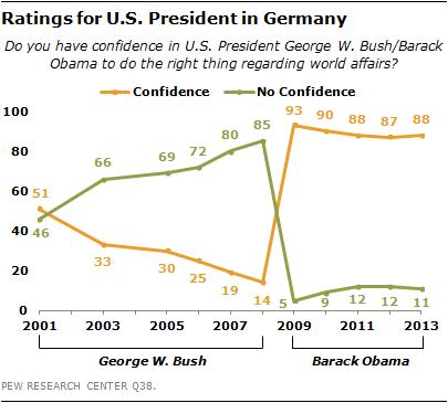 FT_Obama-Germany