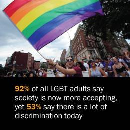 PRC_13.06.13_LGBT3_260-x-260px