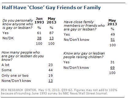PRC_Know_Gays