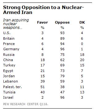 PRC_Nuclear_Iran