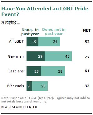 gay-pride-1