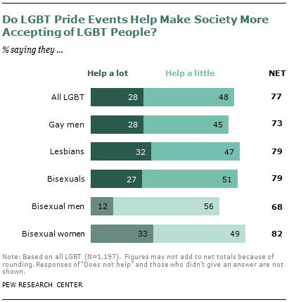 gay-pride-2