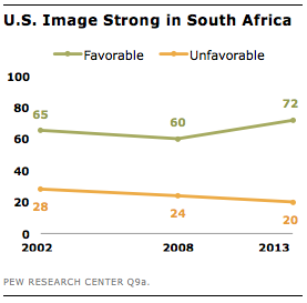 us-image-south-africa