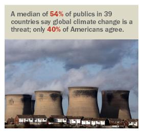DG_climate-change-threat