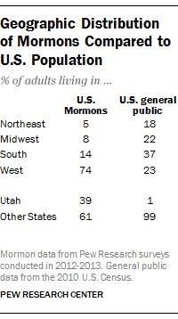 DN_mormon-population