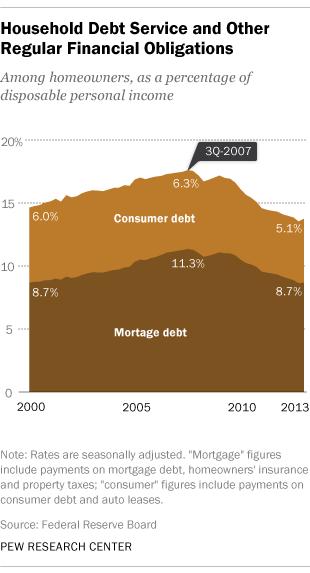 econSummary_310-debt