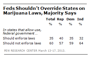 DN_Marijuana_Law
