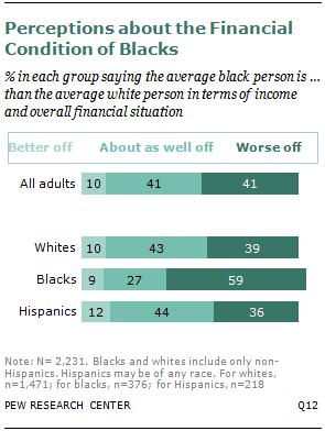 FT-black-white-financial-gap-01