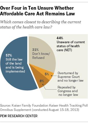 FT_Kaiser_Health