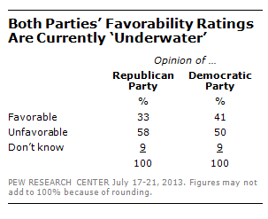 FT_Party_Favorability