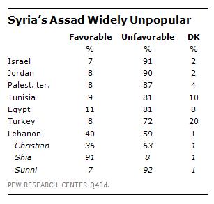 FT_Syria_Assad