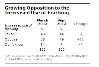 DN_Fracking_opp