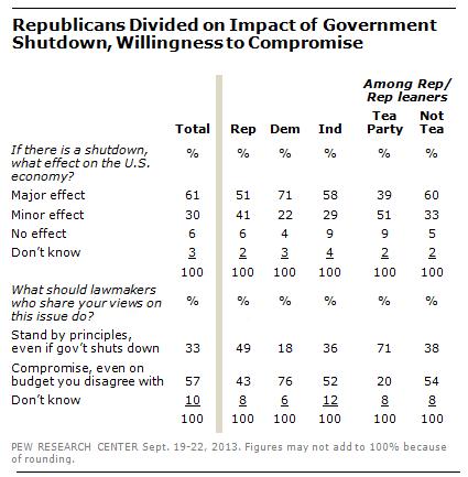 DN_Republican_Divide