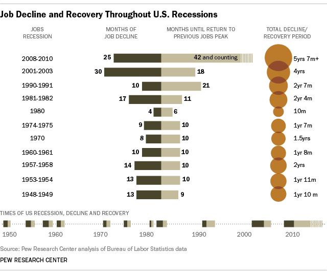 FT_13.09.23_recession