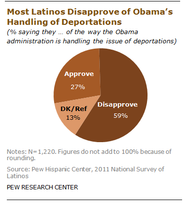 FT_Deport_Disapprove