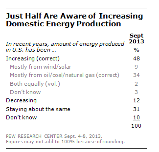 KDP_Energy_Boom