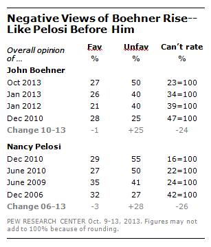 FT_Boehner_Pelosi
