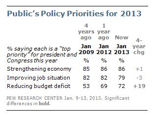 FT_Deficit_Priority
