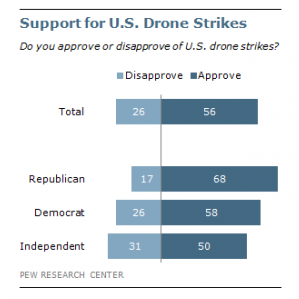 FT_Drone_Strikes
