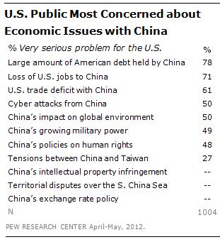 FT_US_China