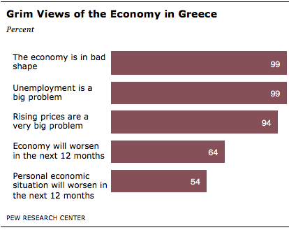 FT_greece-economy-views