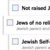 NT_Dataviz_JewishTallytool
