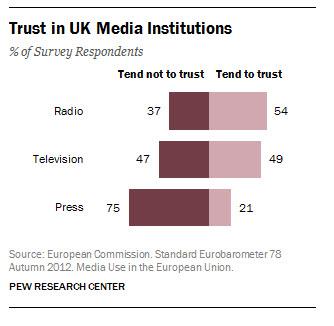 FT_UK_Media