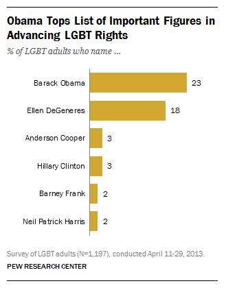 FT_Obama_Figures