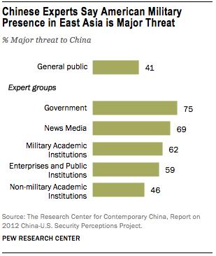 FT_china-us-military-threat