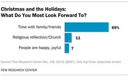 FT_christmas-look-forward-to