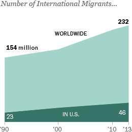 PRC_13.12.16_Migrants