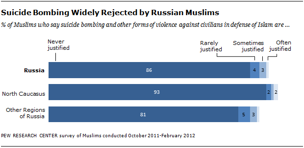 FT-russia-muslims-02-07-2014-03