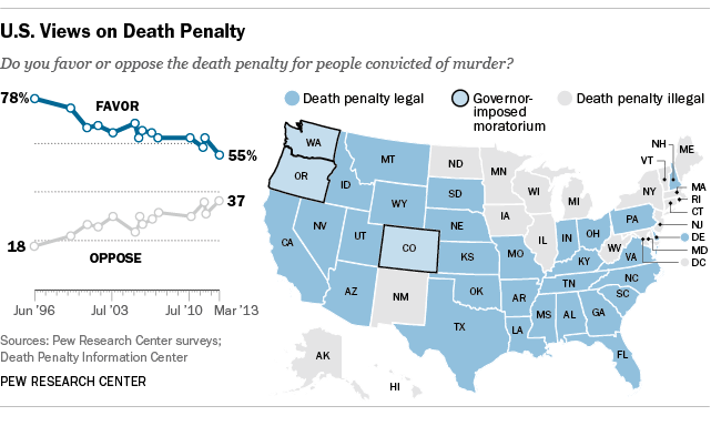in favor of the death penalty essays