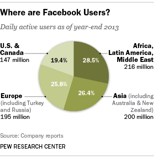Facebook-Growth_2