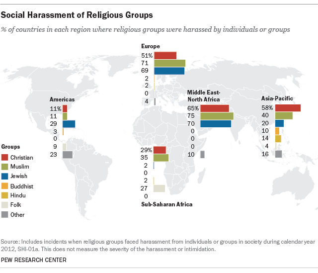 FT_14.04.25_religiousHarassment