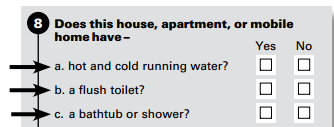 The Census Bureau's American Community Survey question asking about indoor plumbing
