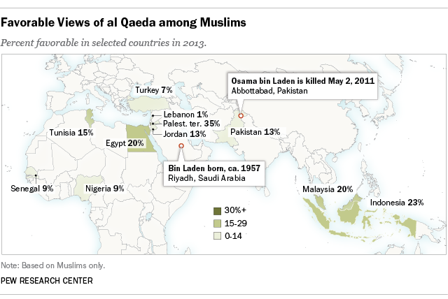 views of al qaeda among muslims