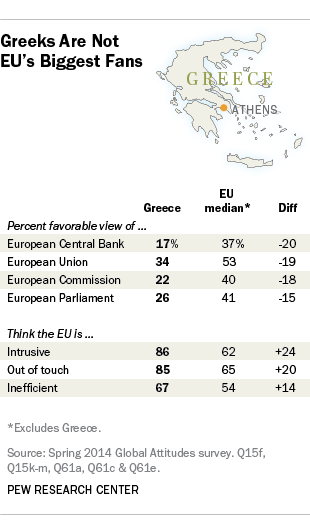 Greece public opinion