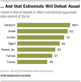 FT_extremists-syria-concern