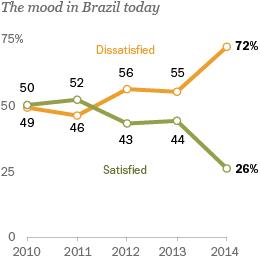 PG_14.06.03_Brazil_1