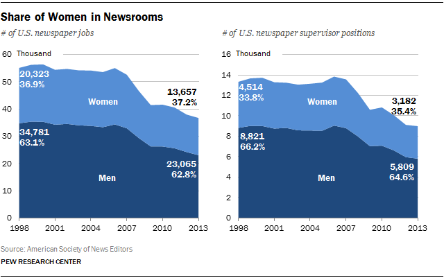 FT_women-in-newsrooms2