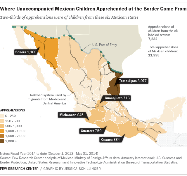 Where unaccompanied Mexican children apprehended at the U.S. border come from.