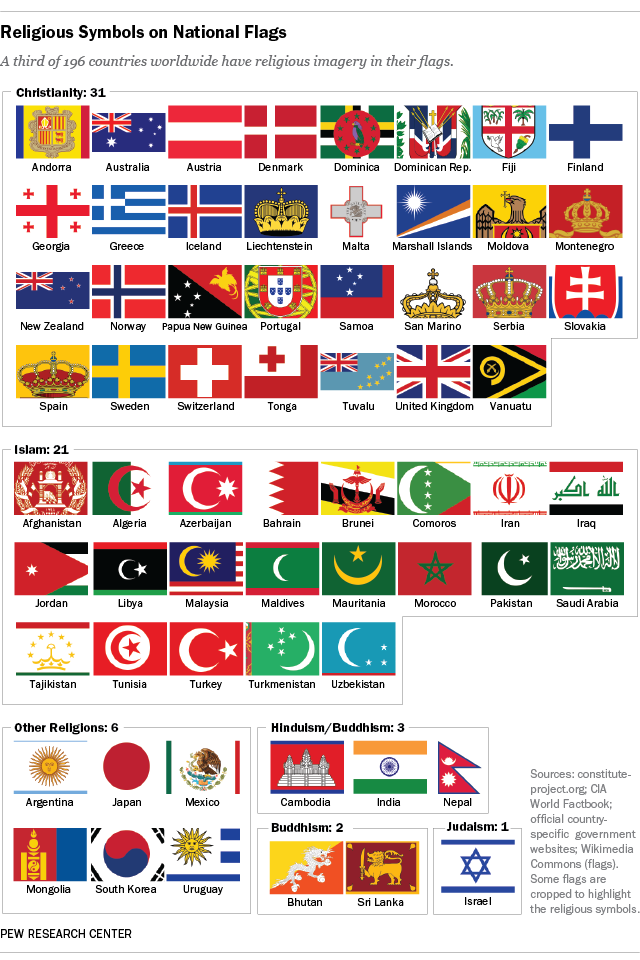 flags with religious symbols christian muslim